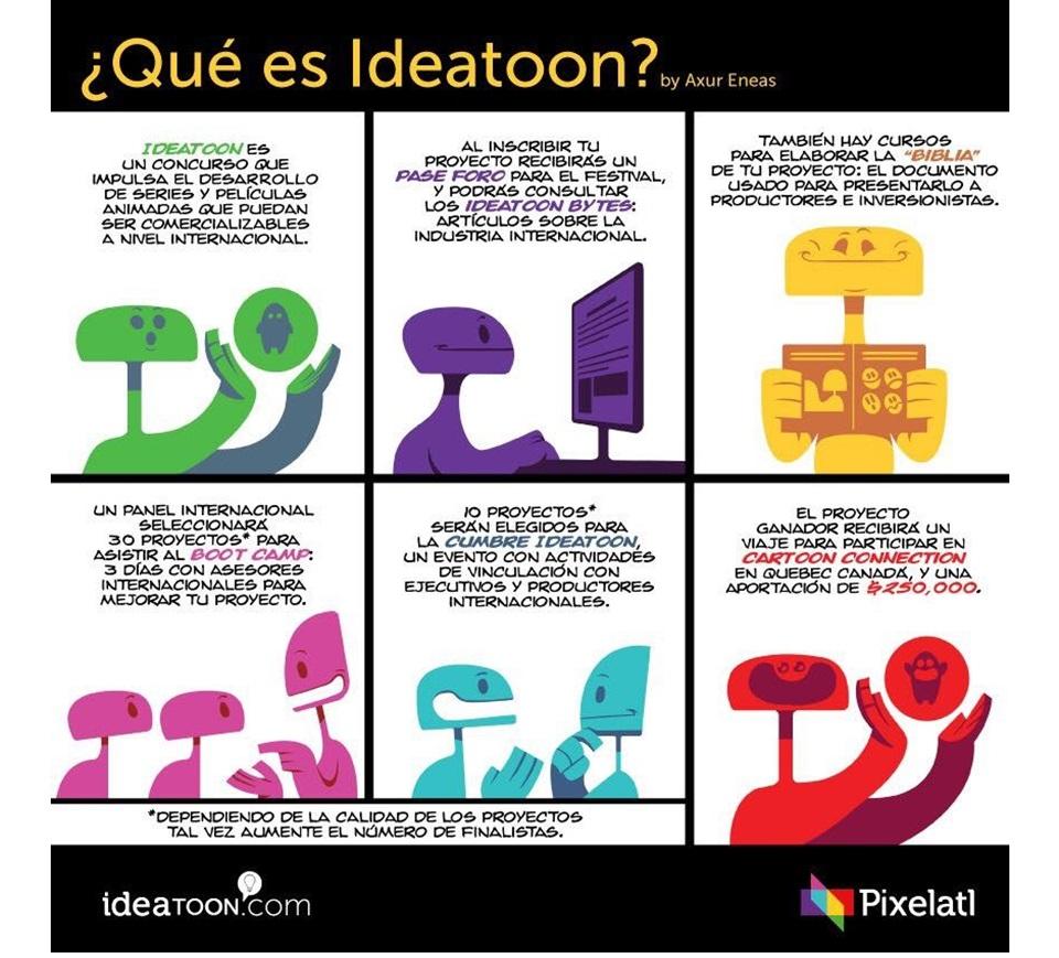 Qué es Ideatoon